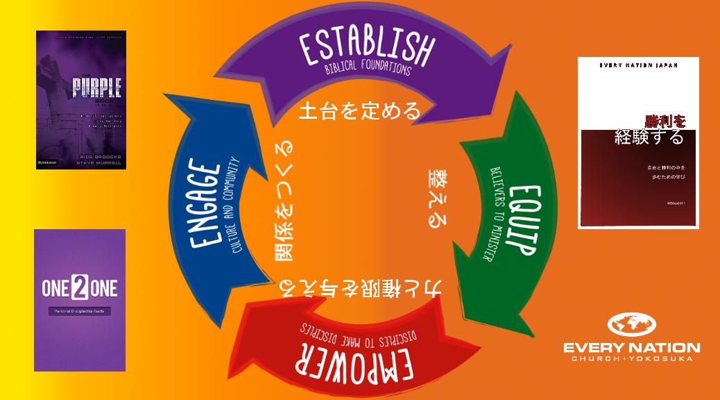 Bilingual Discipleship Journey